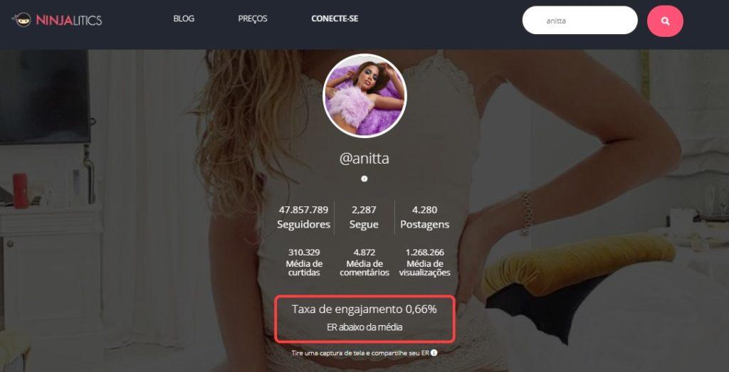taxa engajamento no instagram de anitta