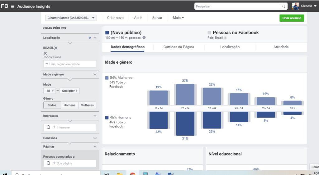 Audience insigths do Facebook, muito usada para criar uma Persona.