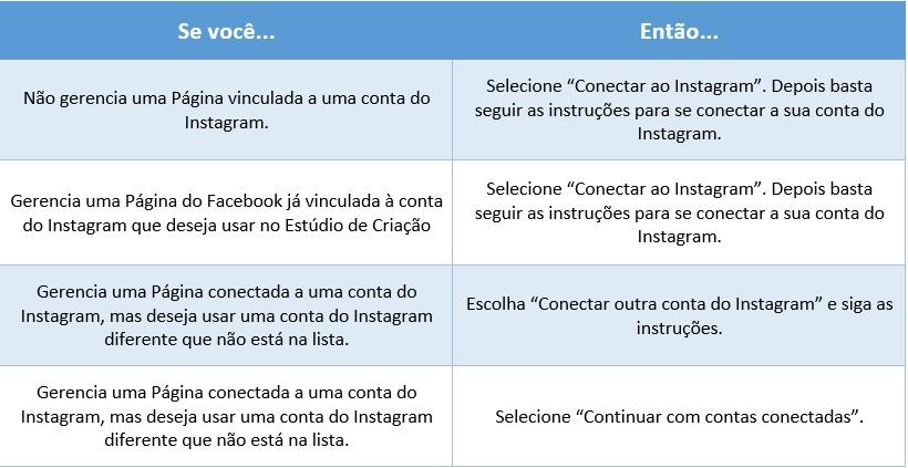 configuração do estudio de criação do facebook